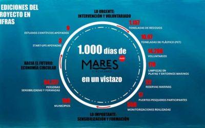El programa 'Mares Circulares' de cumple 1.000 días apostando por la economía circular